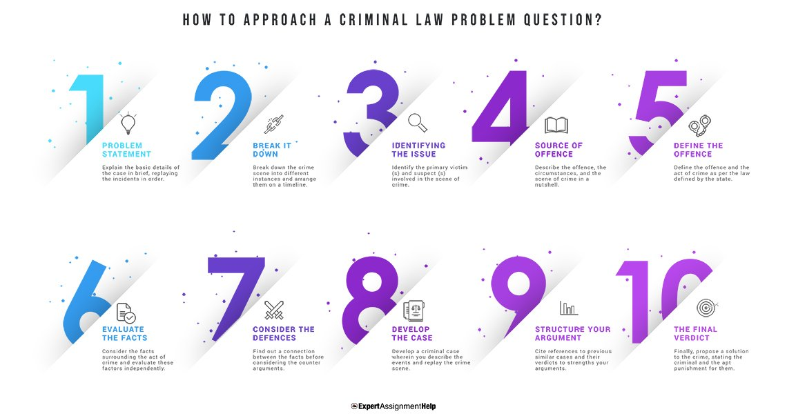 How to approach a criminal law problem question